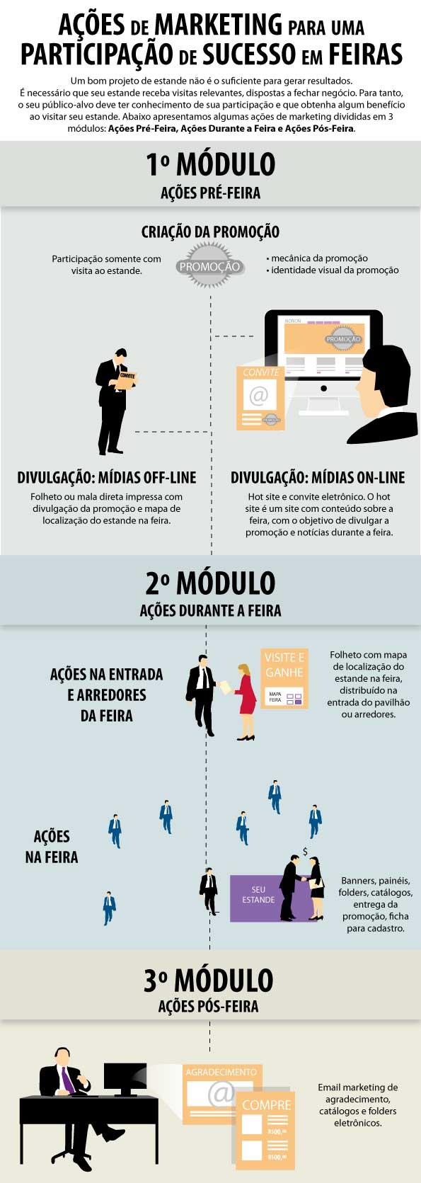 infografico-divulgacao-estande-stand