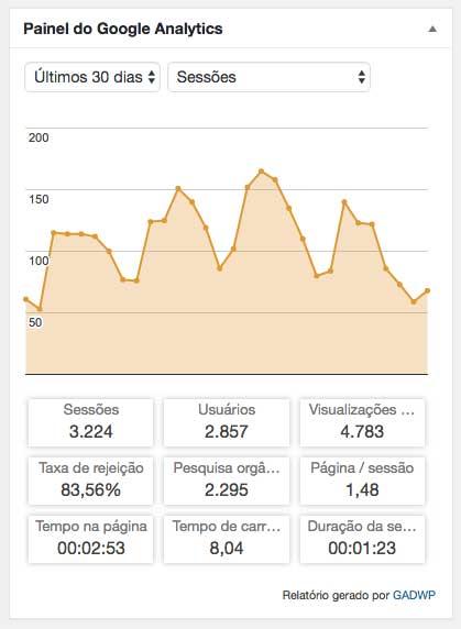 Google Analytics para site de advogado