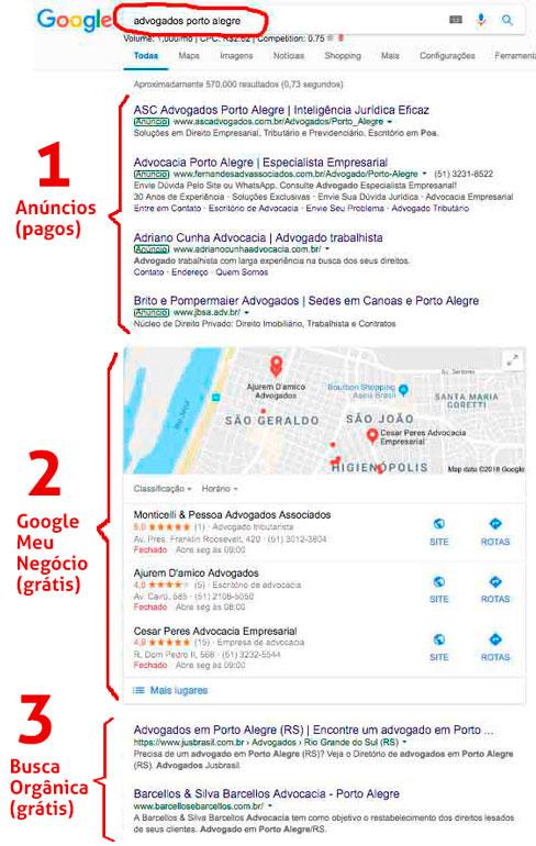 Advogados aparecem no Google de 3 formas: anúncios pagos (Google Adwords), Google Meu Negócio e Busca Orgânica